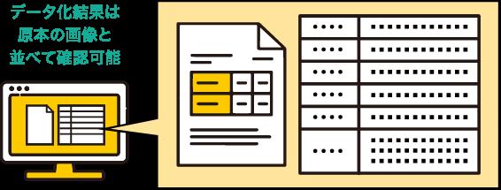 ステップ3 電子保存された書類を必要に応じてご確認