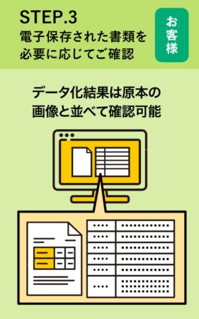 STEP3 電子保存された書類を必要に応じてご確認