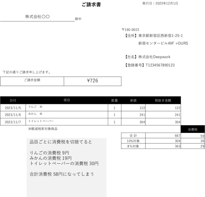 適格請求書の消費税端数処理の例