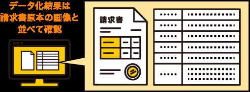 ステップ3 データ化の結果を請求書原本の画像と並べて確認