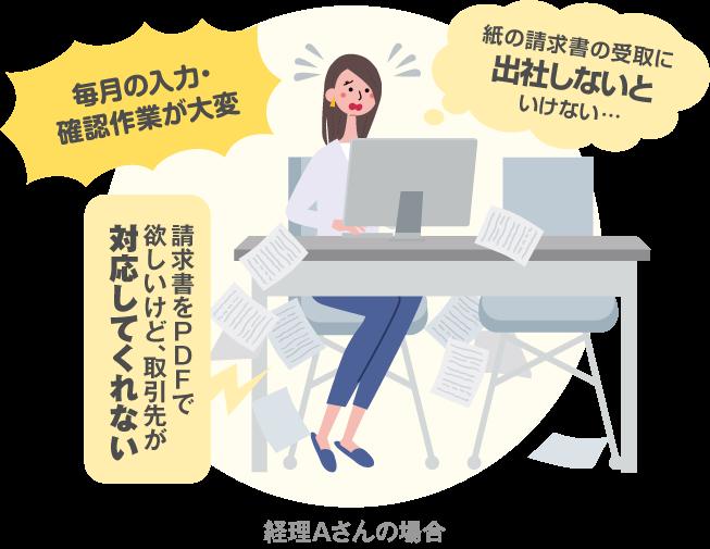 DX(デジタルトランスフォーメーション)したい経理Aさんの場合 毎月の入力・確認作業が大変