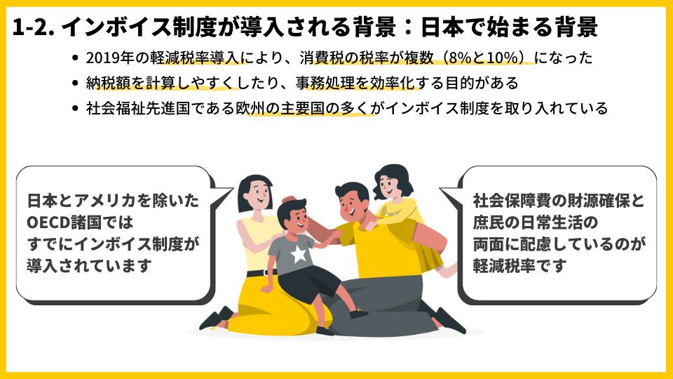 1-2_インボイス制度が日本でも導入される背景